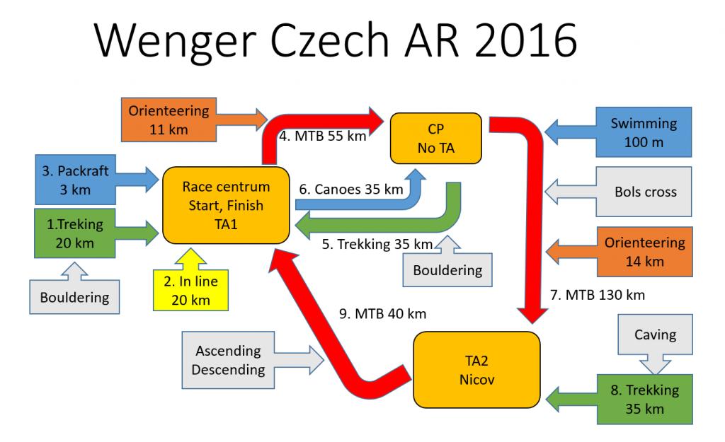 Plan czeskiego wywczasu