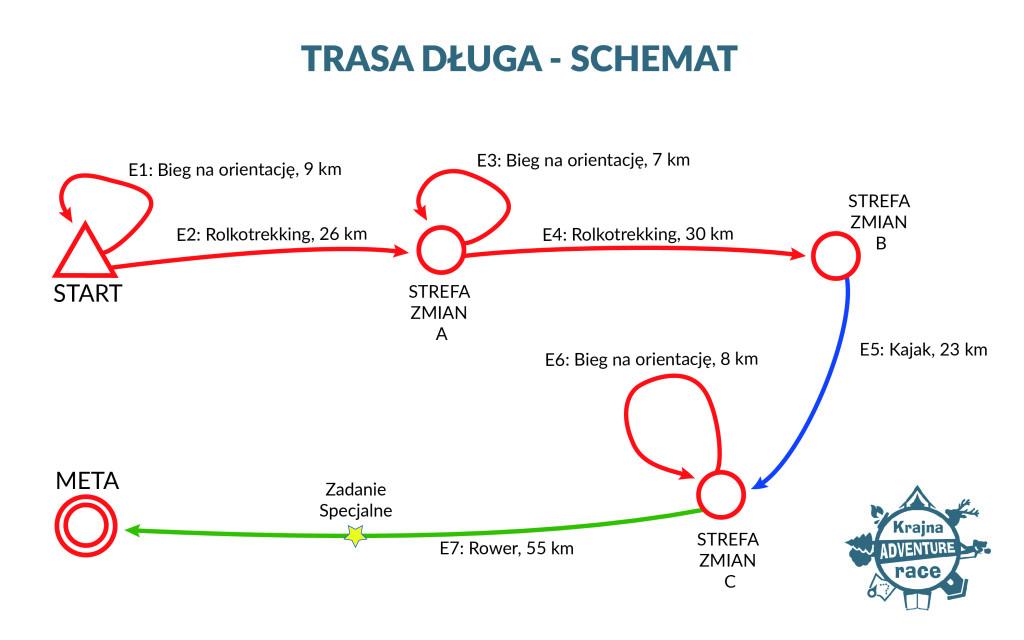 Schemat_trasa długa