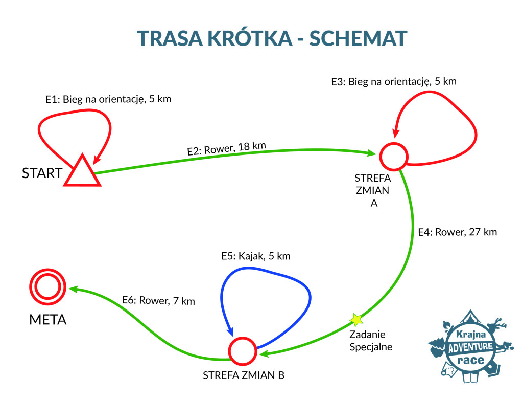 Schemat_trasa krótka