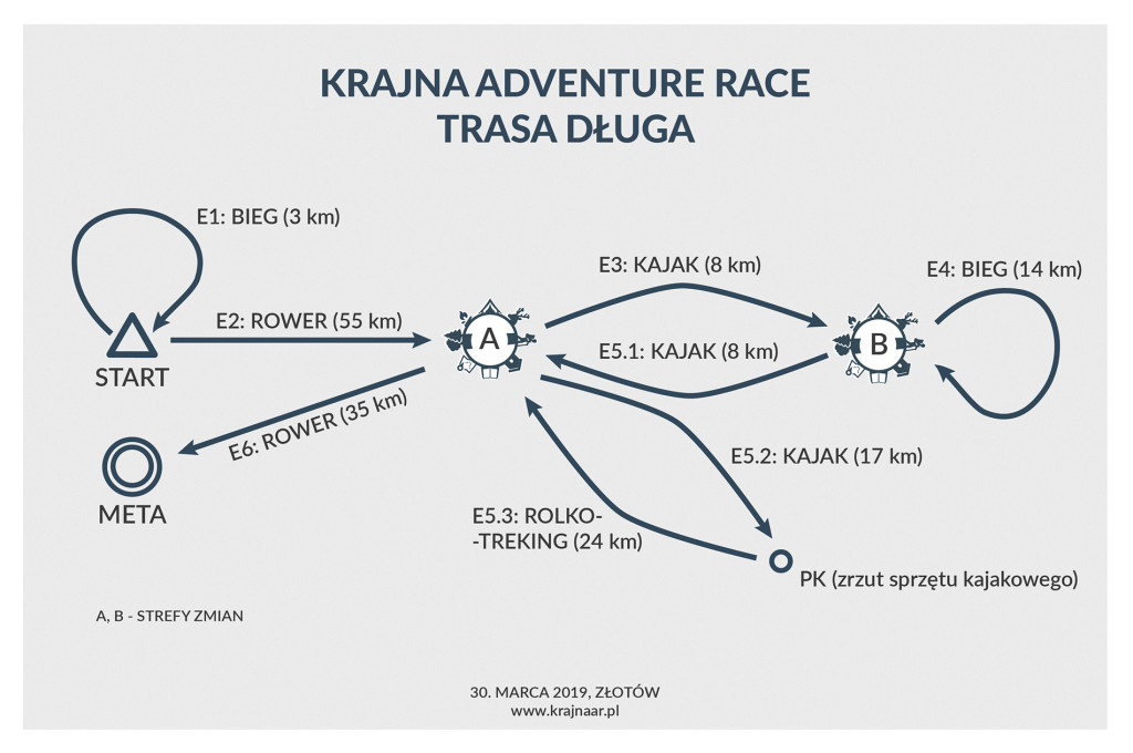 KAR2019 - LONG COURSE-01-01